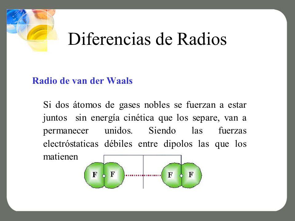 Diferencias de Radios Radio de van der Waals Si dos átomos de gases nobles se fuerzan a estar juntos sin energía cinética que los separe, van a permanecer unidos.