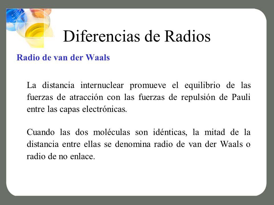 Diferencias de Radios Radio de van der Waals La distancia internuclear promueve el equilibrio de las fuerzas de atracción con las fuerzas de repulsión de Pauli entre las capas electrónicas.