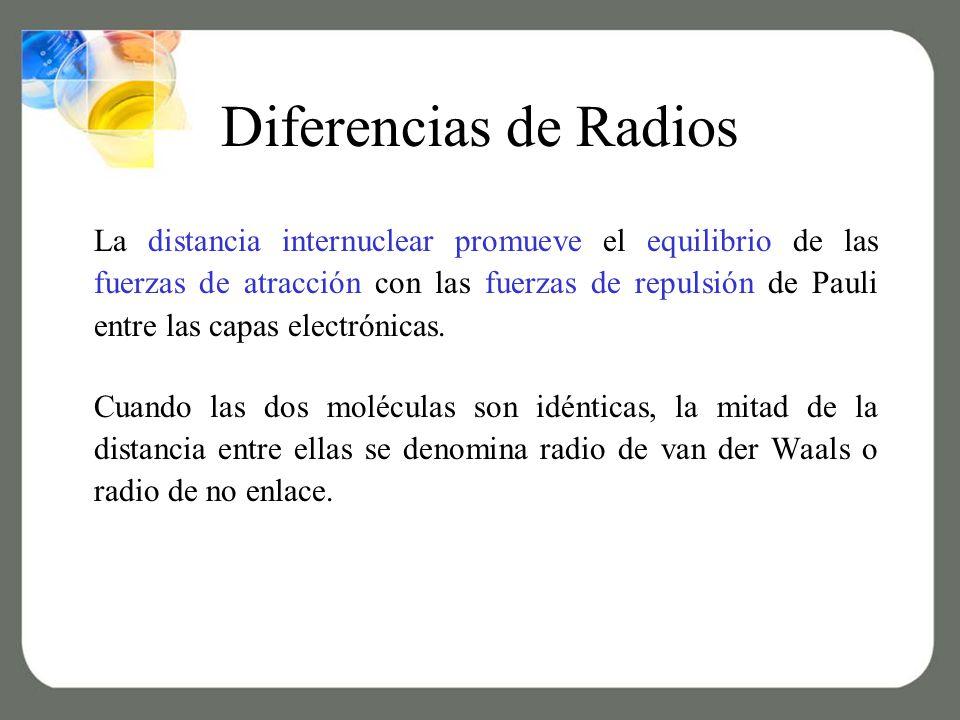 Diferencias de Radios La distancia internuclear promueve el equilibrio de las fuerzas de atracción con las fuerzas de repulsión de Pauli entre las capas electrónicas.