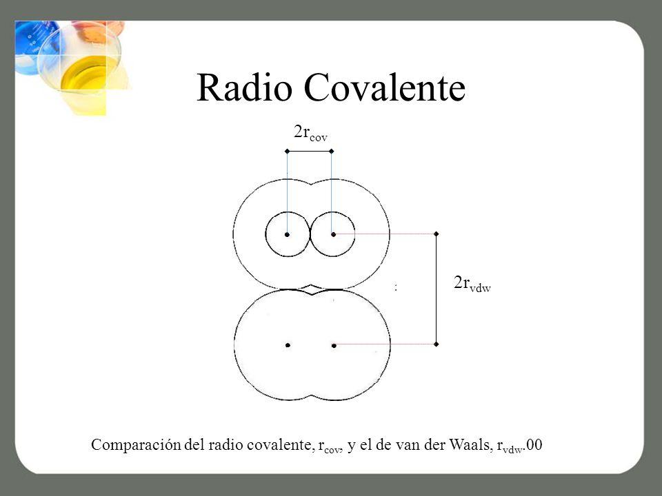 Radio Covalente 2r vdw 2r cov Comparación del radio covalente, r cov, y el de van der Waals, r vdw.00