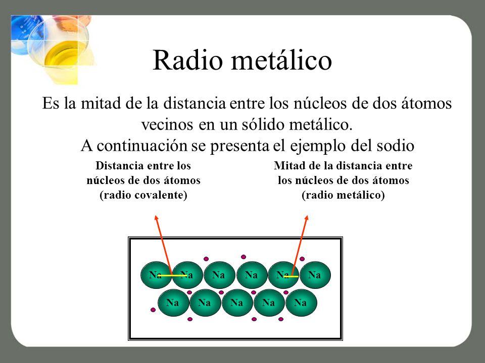 Es la mitad de la distancia entre los núcleos de dos átomos vecinos en un sólido metálico.