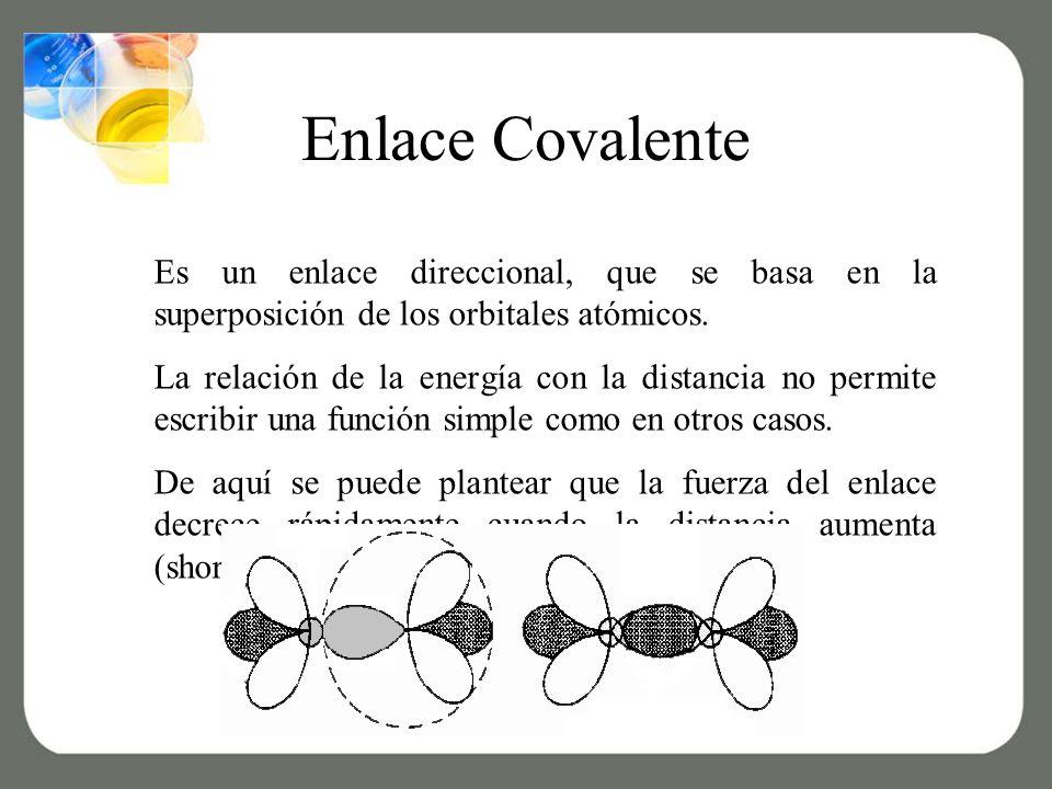 Enlace Covalente Es un enlace direccional, que se basa en la superposición de los orbitales atómicos.