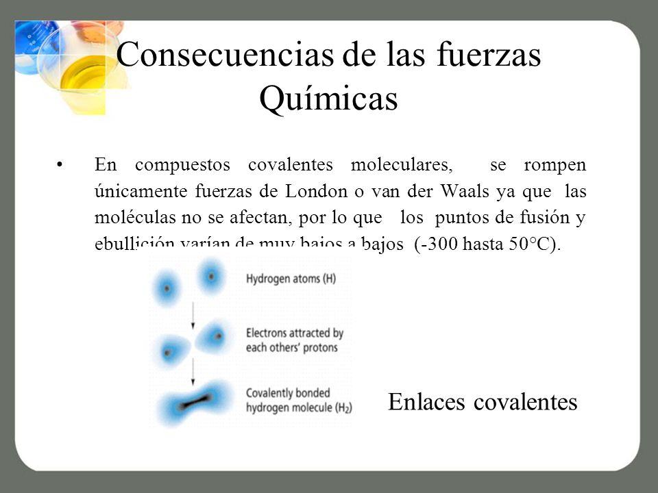 Consecuencias de las fuerzas Químicas En compuestos covalentes moleculares, se rompen únicamente fuerzas de London o van der Waals ya que las moléculas no se afectan, por lo que los puntos de fusión y ebullición varían de muy bajos a bajos (-300 hasta 50°C).