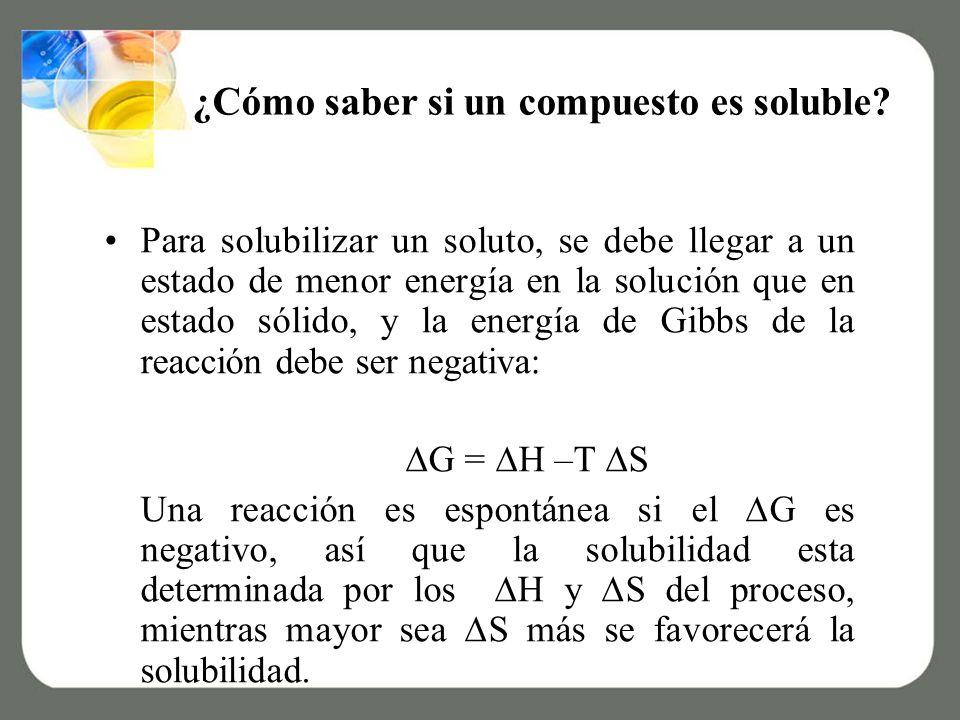 Para solubilizar un soluto, se debe llegar a un estado de menor energía en la solución que en estado sólido, y la energía de Gibbs de la reacción debe ser negativa: G = H –T S Una reacción es espontánea si el G es negativo, así que la solubilidad esta determinada por los H y S del proceso, mientras mayor sea S más se favorecerá la solubilidad.