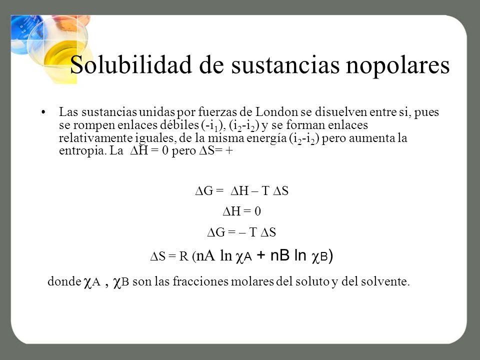 Solubilidad de sustancias nopolares Las sustancias unidas por fuerzas de London se disuelven entre si, pues se rompen enlaces débiles (-i 1 ), (i 2 -i 2 ) y se forman enlaces relativamente iguales, de la misma energía (i 2 -i 2 ) pero aumenta la entropia.