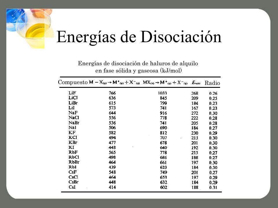 Energías de Disociación