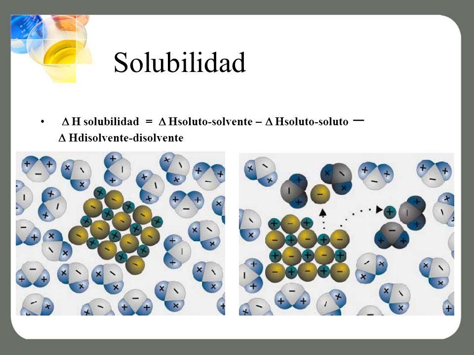 Solubilidad H solubilidad = Hsoluto-solvente – Hsoluto-soluto – Hdisolvente-disolvente