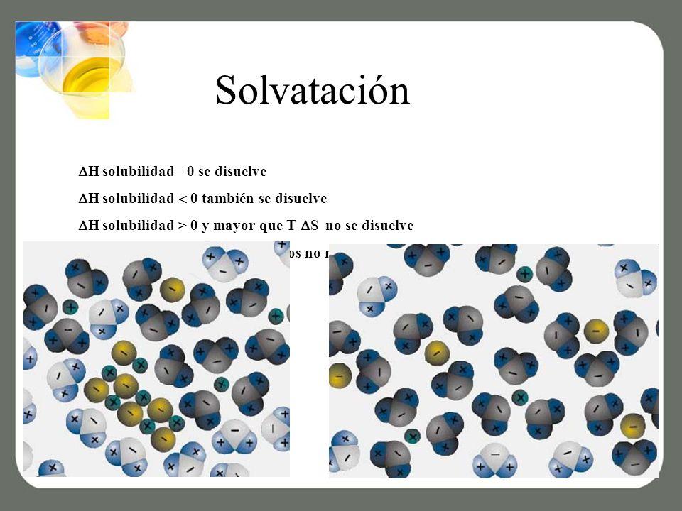 Solvatación H solubilidad= 0 se disuelve H solubilidad 0 también se disuelve H solubilidad > 0 y mayor que T S no se disuelve Se puede calentar hasta 100 grados no más a presión ambiental