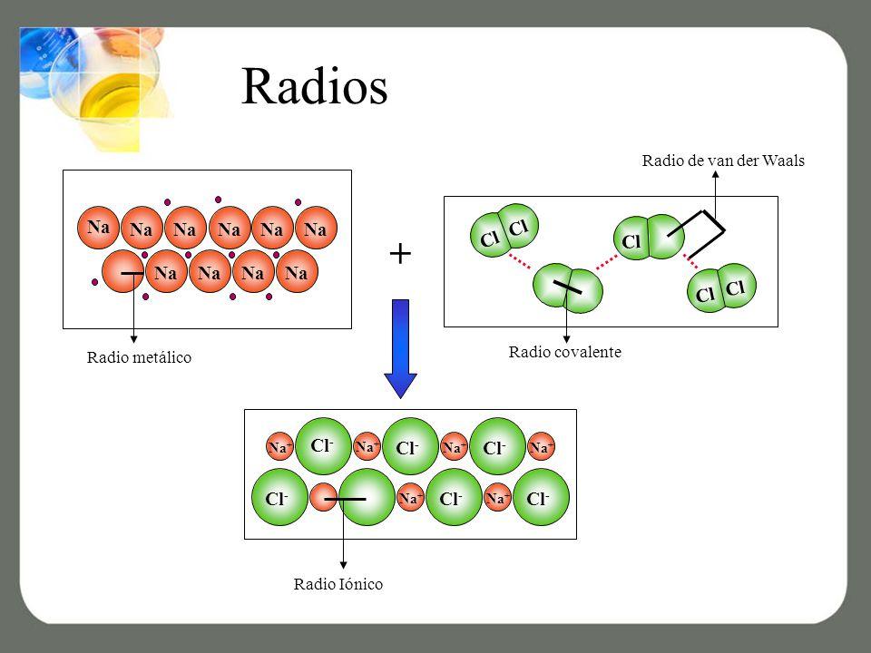 Radios + Cl Radio covalente Radio de van der Waals Na Radio metálico Cl - Na + Radio Iónico Cl -