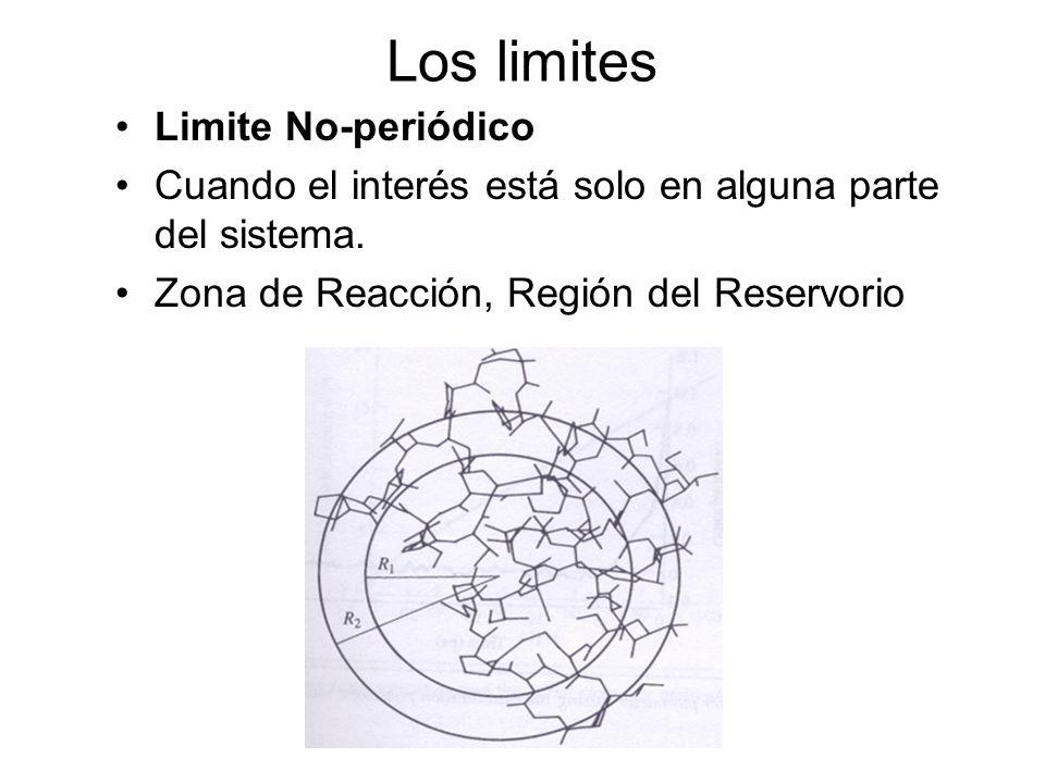 Los limites Limite No-periódico Cuando el interés está solo en alguna parte del sistema. Zona de Reacción, Región del Reservorio