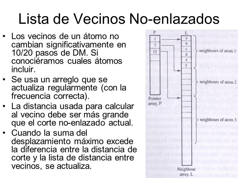 Lista de Vecinos No-enlazados Los vecinos de un átomo no cambian significativamente en 10/20 pasos de DM. Si conociéramos cuales átomos incluir. Se us