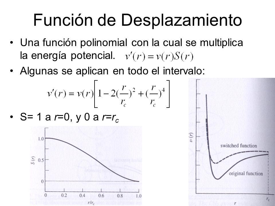 Función de Desplazamiento Una función polinomial con la cual se multiplica la energía potencial. Algunas se aplican en todo el intervalo: S= 1 a r=0,