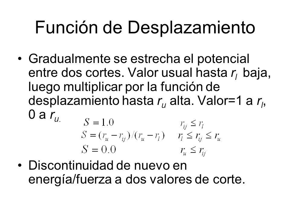 Función de Desplazamiento Gradualmente se estrecha el potencial entre dos cortes. Valor usual hasta r l baja, luego multiplicar por la función de desp