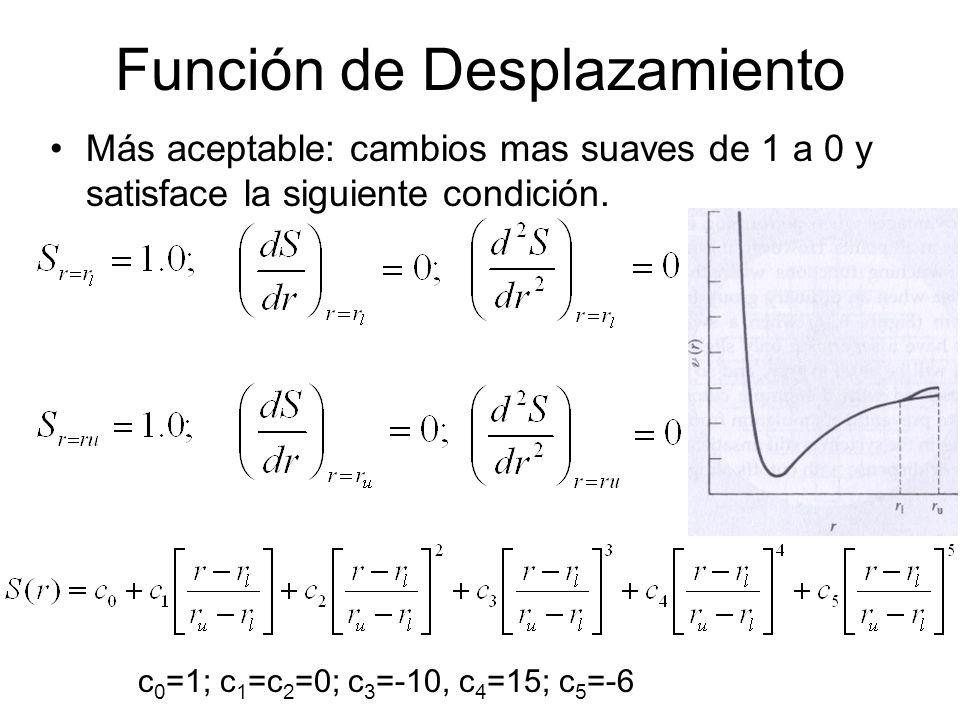 Función de Desplazamiento Más aceptable: cambios mas suaves de 1 a 0 y satisface la siguiente condición. c 0 =1; c 1 =c 2 =0; c 3 =-10, c 4 =15; c 5 =