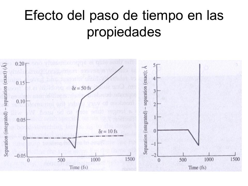Efecto del paso de tiempo en las propiedades