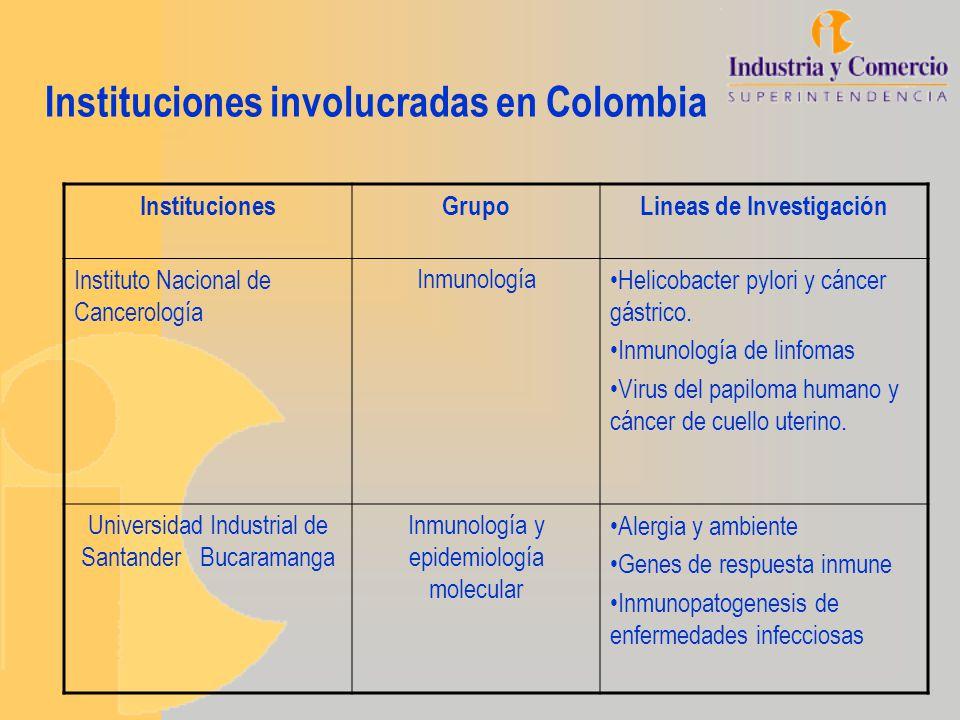 Instituciones involucradas en Colombia InstitucionesGrupoLineas de Investigación Instituto Nacional de Cancerología InmunologíaHelicobacter pylori y c