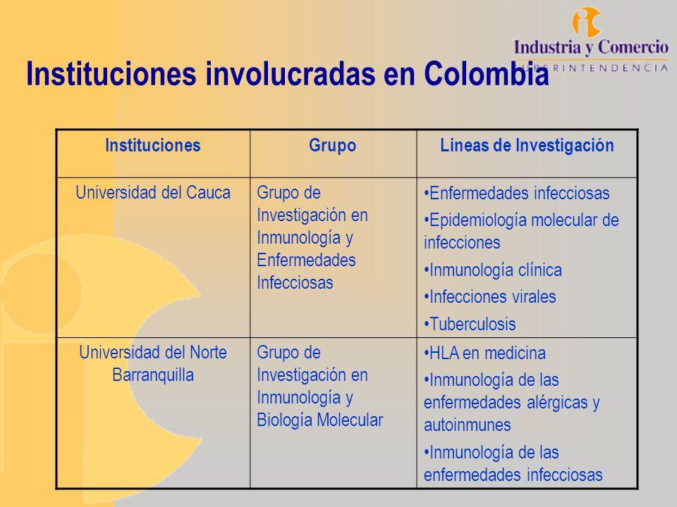 Instituciones involucradas en Colombia InstitucionesGrupoLineas de Investigación Universidad del CaucaGrupo de Investigación en Inmunología y Enfermed