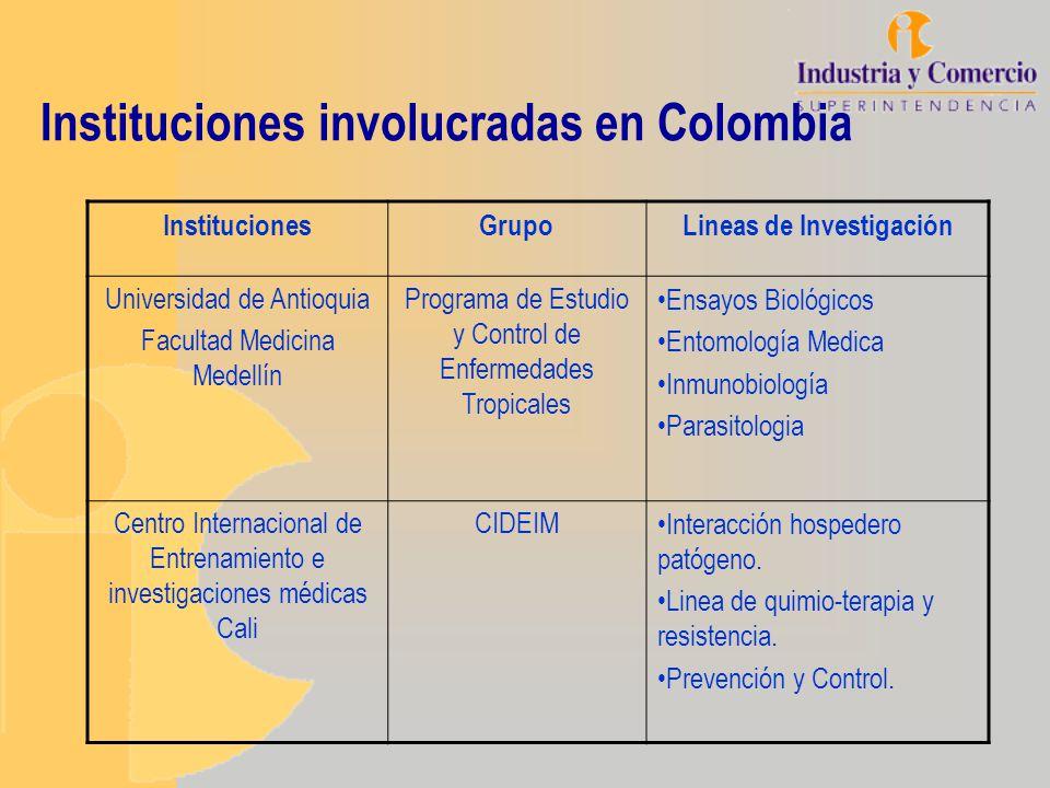 Instituciones involucradas en Colombia InstitucionesGrupoLineas de Investigación Universidad de Antioquia Facultad Medicina Medellín Programa de Estud
