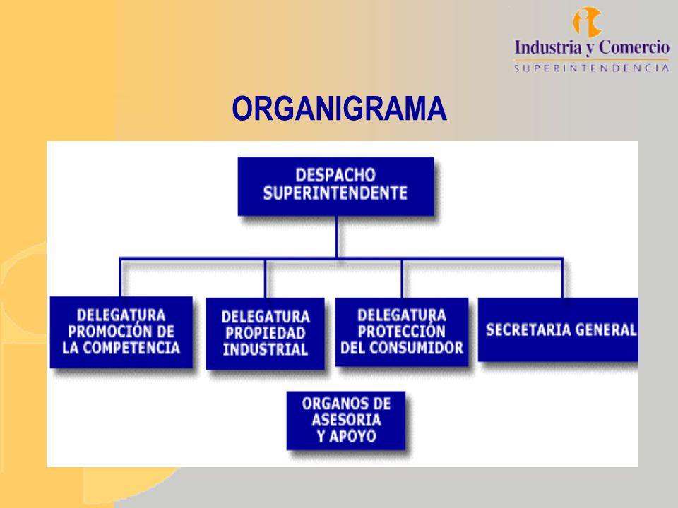 Superintendencia de Industria y Comercio Delegatura Promoción de la Competencia Vigila el cumplimiento de las normas que garanticen la libertad de competencia en los mercados.