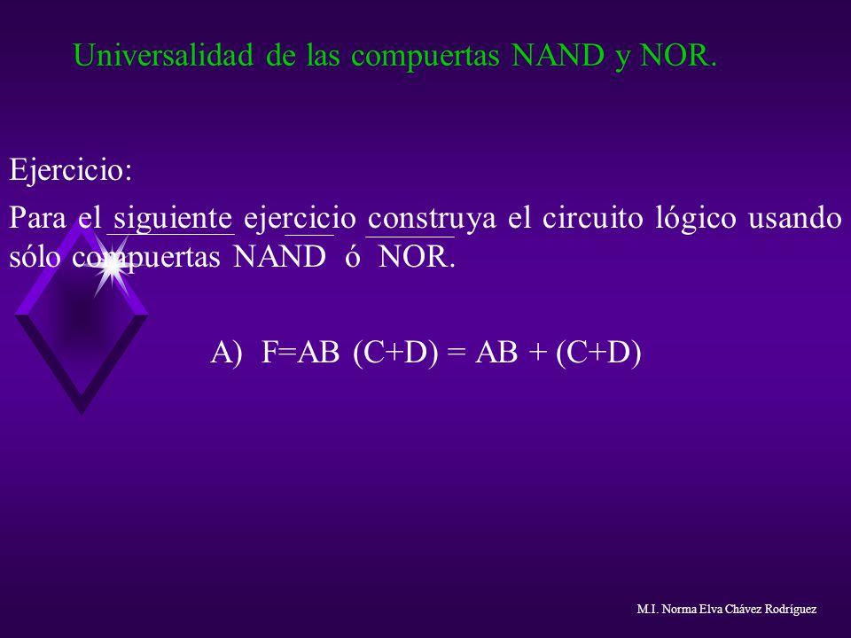 Universalidad de las compuertas NAND y NOR. Ejercicio: Para el siguiente ejercicio construya el circuito lógico usando sólo compuertas NAND ó NOR. A)