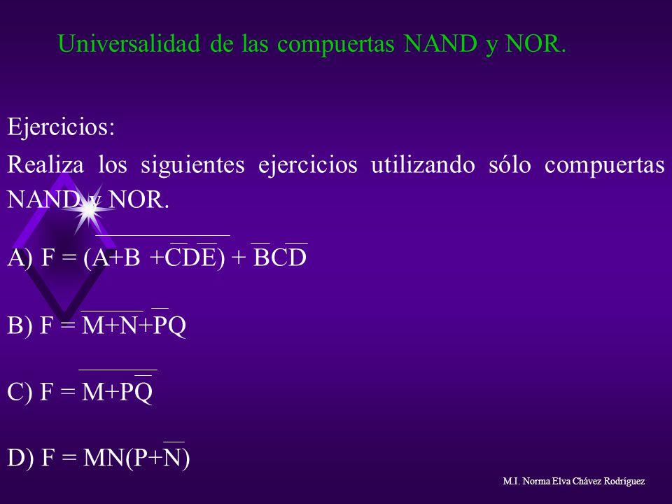 Universalidad de las compuertas NAND y NOR. Ejercicios: Realiza los siguientes ejercicios utilizando sólo compuertas NAND y NOR. A) F = (A+B +CDE) + B