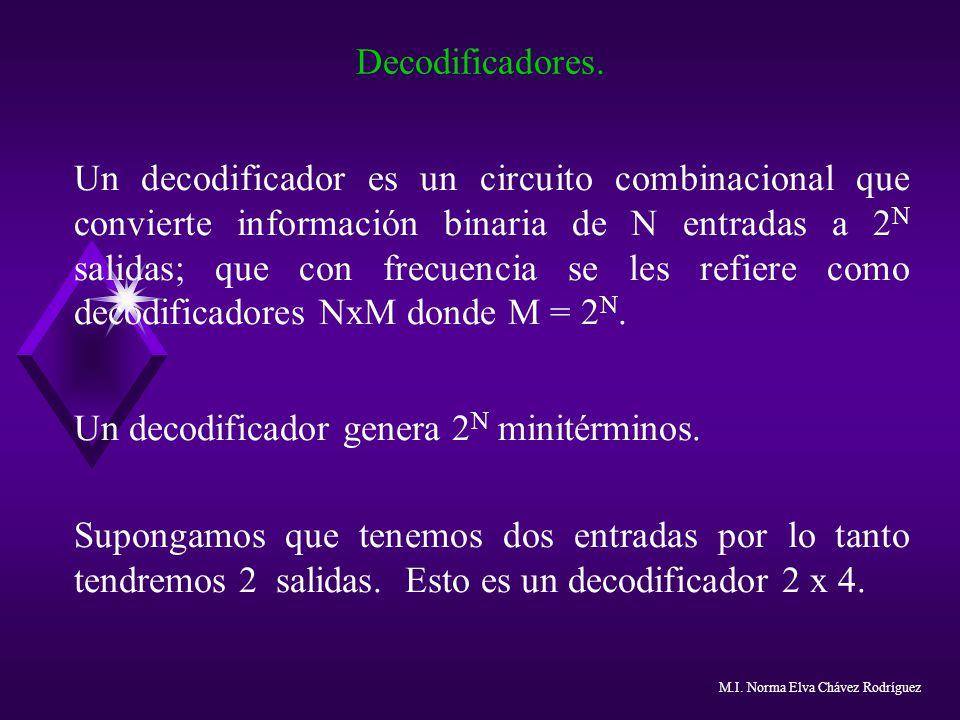 Decodificadores. Un decodificador es un circuito combinacional que convierte información binaria de N entradas a 2 N salidas; que con frecuencia se le