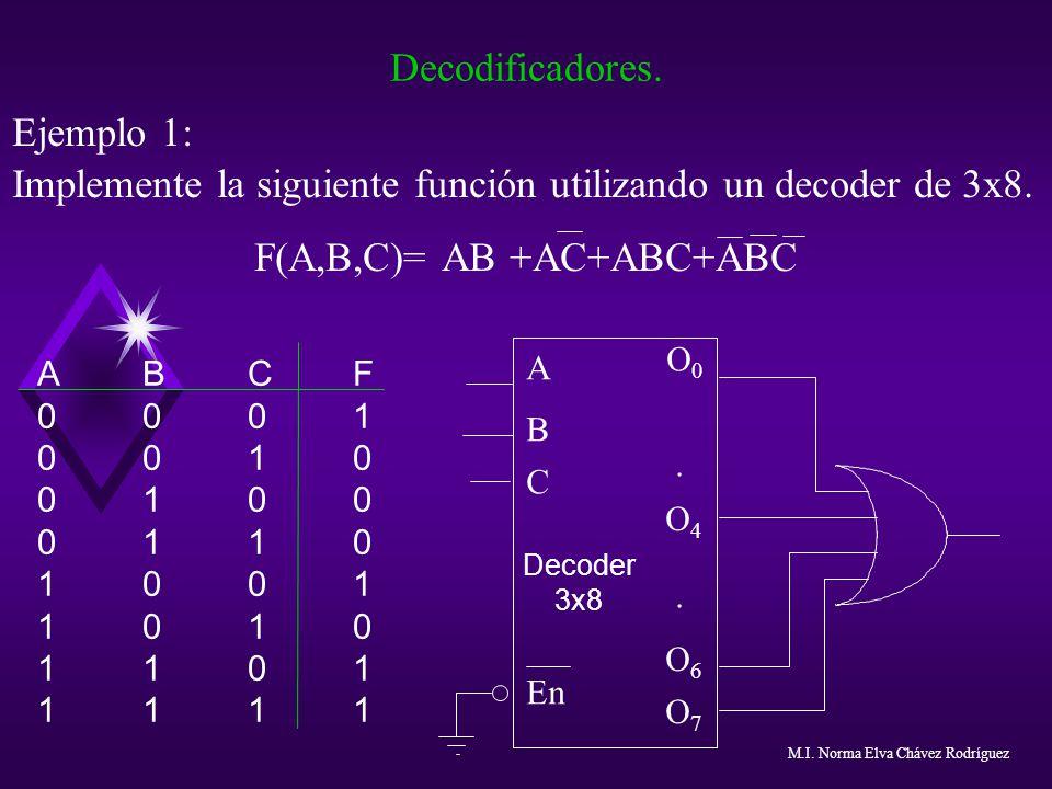 Decodificadores. Ejemplo 1: Implemente la siguiente función utilizando un decoder de 3x8. F(A,B,C)= AB +AC+ABC+ABC ABCF0001001001000110100110101101111