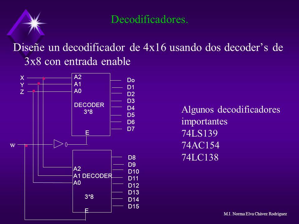 Diseñe un decodificador de 4x16 usando dos decoders de 3x8 con entrada enable Decodificadores. Algunos decodificadores importantes 74LS139 74AC154 74L