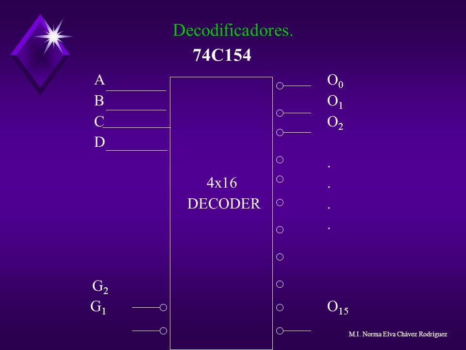 74C154 A O 0 BO 1 CO 2 D. 4x16. DECODER.. G 2 G 1 O 15 Decodificadores. M.I. Norma Elva Chávez Rodríguez