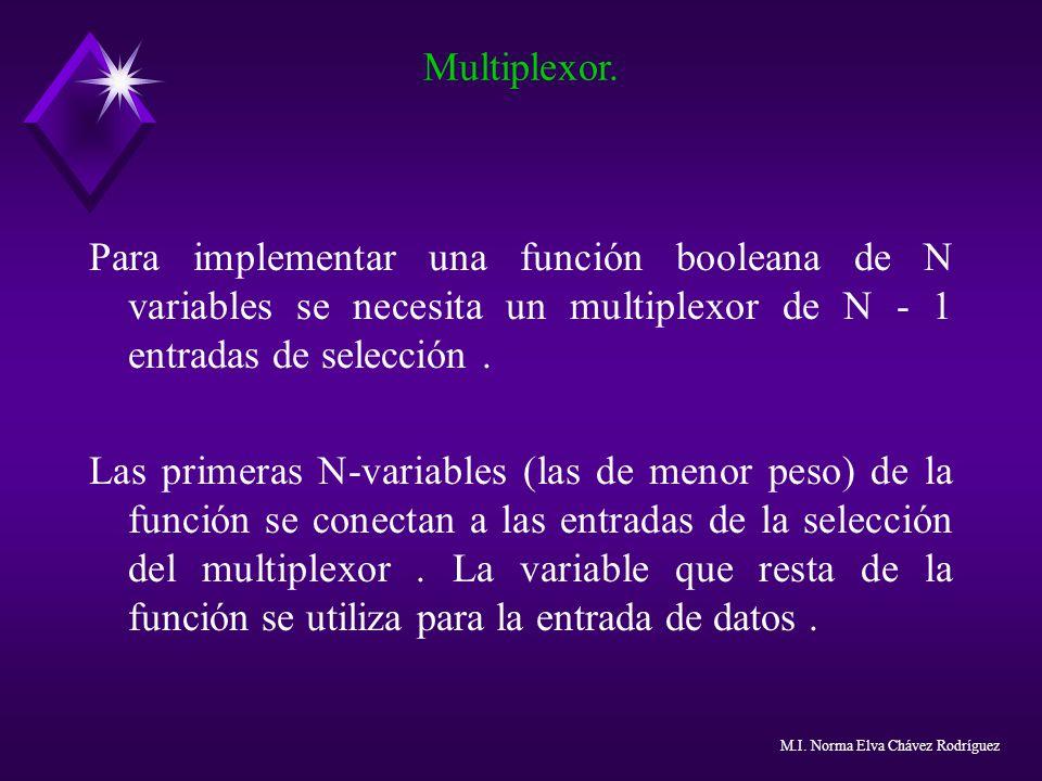 Para implementar una función booleana de N variables se necesita un multiplexor de N - 1 entradas de selección. Las primeras N-variables (las de menor