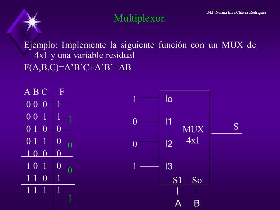 Ejemplo: Implemente la siguiente función con un MUX de 4x1 y una variable residual F(A,B,C)=ABC+AB+AB A B C F 0 0 0 1 0 0 1 1 0 1 0 0 0 1 1 0 1 0 0 0