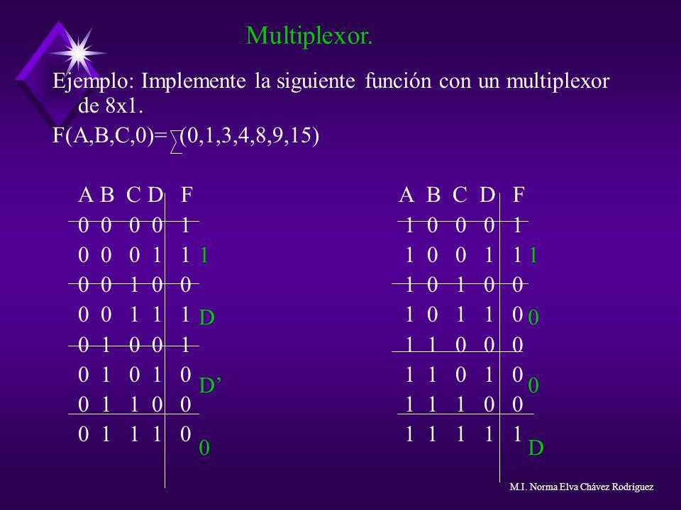 Ejemplo: Implemente la siguiente función con un multiplexor de 8x1. F(A,B,C,0)= (0,1,3,4,8,9,15) A B C D F 0 0 0 0 1 1 0 0 0 1 0 0 0 1 1 1 0 0 1 1 0 0