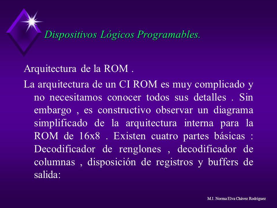 Arquitectura de la ROM. La arquitectura de un CI ROM es muy complicado y no necesitamos conocer todos sus detalles. Sin embargo, es constructivo obser
