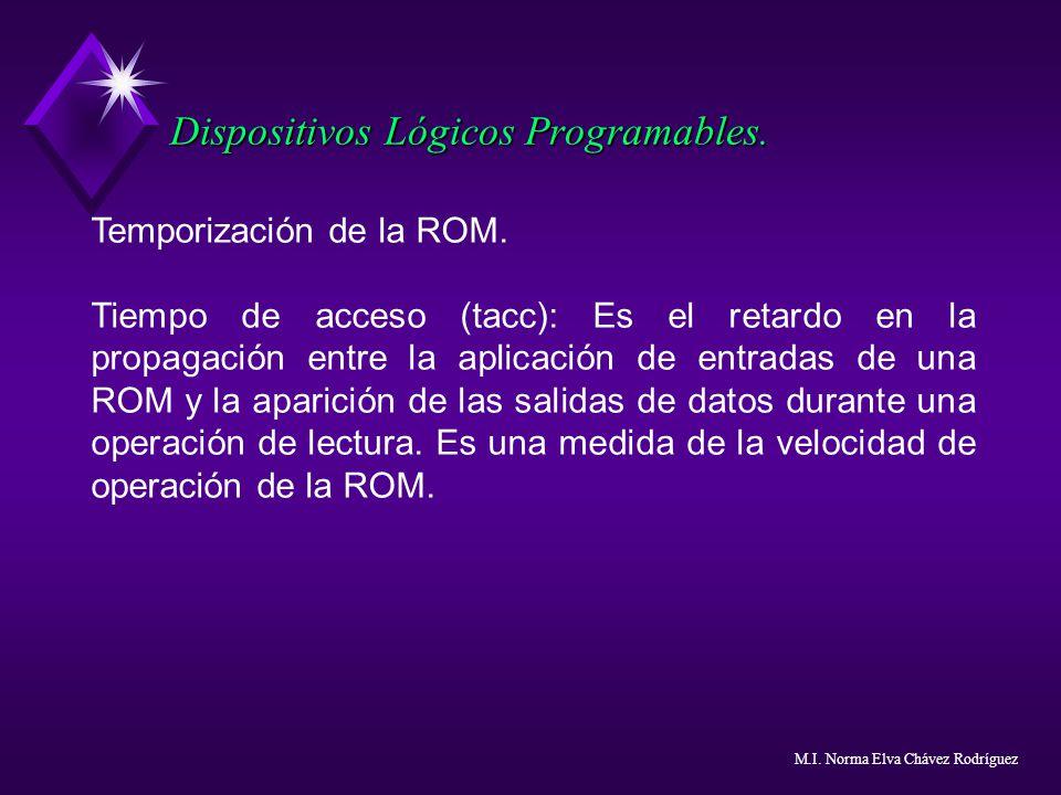 Dispositivos Lógicos Programables. Temporización de la ROM. Tiempo de acceso (tacc): Es el retardo en la propagación entre la aplicación de entradas d