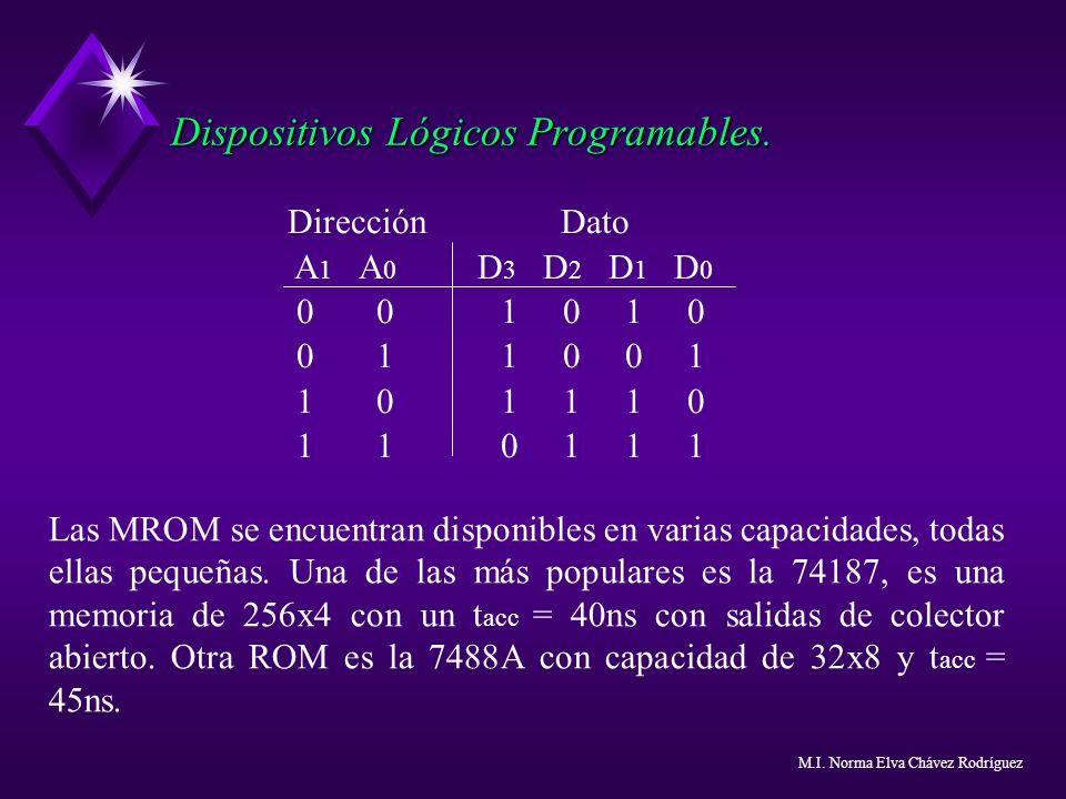 Dispositivos Lógicos Programables. Dirección Dato A 1 A 0 D 3 D 2 D 1 D 0 0 0 1 0 1 0 0 1 1 0 0 1 1 0 1 1 1 0 1 1 0 1 1 1 Las MROM se encuentran dispo