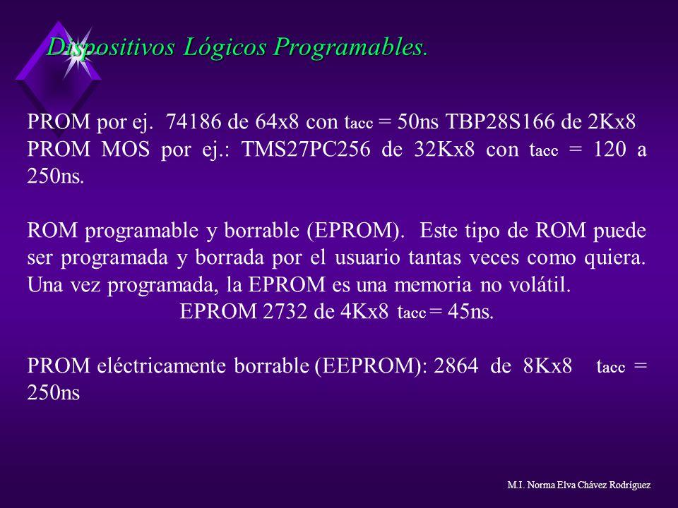 Dispositivos Lógicos Programables. PROM por ej. 74186 de 64x8 con t acc = 50ns TBP28S166 de 2Kx8 PROM MOS por ej.: TMS27PC256 de 32Kx8 con t acc = 120