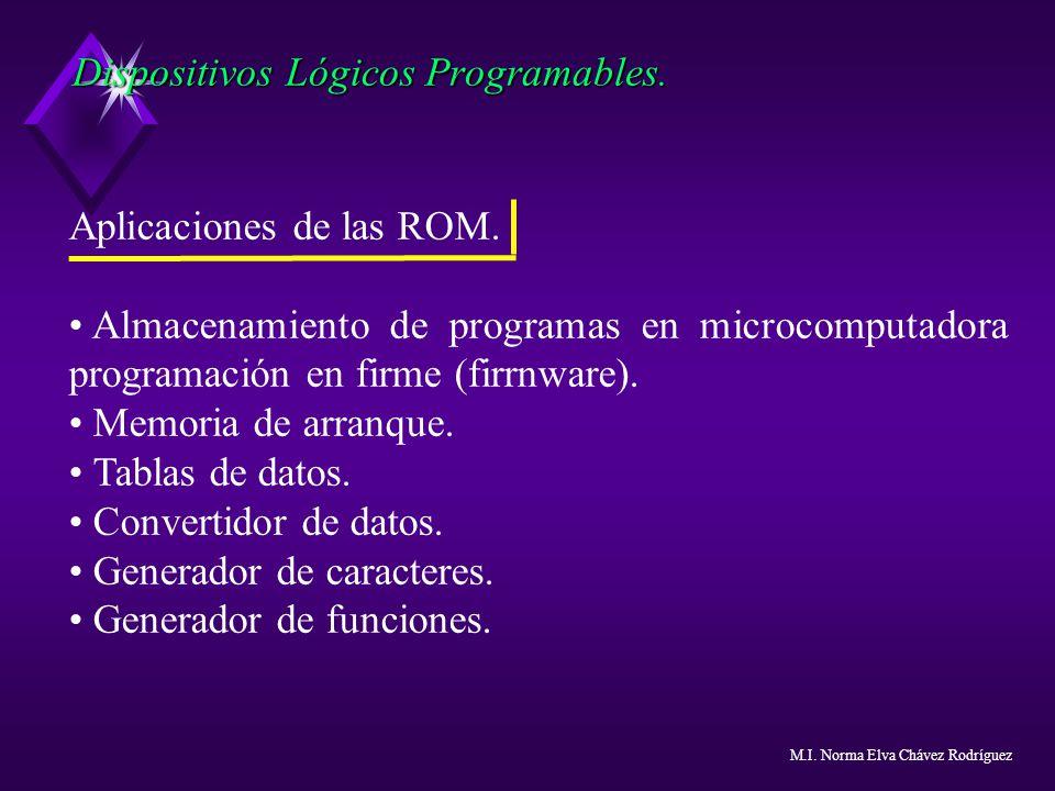 Dispositivos Lógicos Programables. Aplicaciones de las ROM. Almacenamiento de programas en microcomputadora programación en firme (firrnware). Memoria