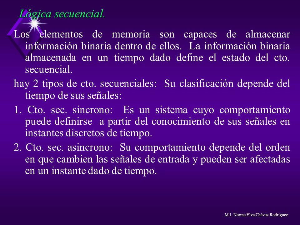 Los elementos de memoria son capaces de almacenar información binaria dentro de ellos. La información binaria almacenada en un tiempo dado define el e