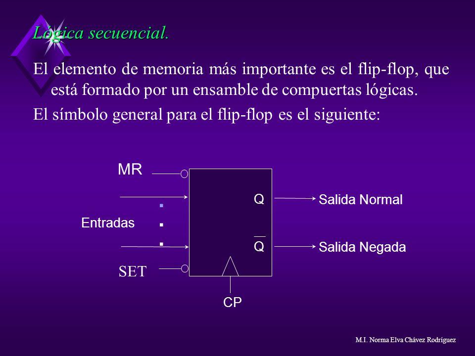 El elemento de memoria más importante es el flip-flop, que está formado por un ensamble de compuertas lógicas. El símbolo general para el flip-flop es