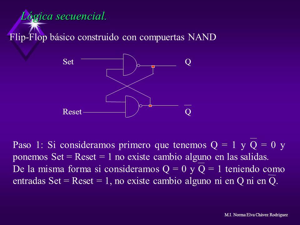 Flip-Flop básico construido con compuertas NAND Lógica secuencial. Paso 1: Si consideramos primero que tenemos Q = 1 y Q = 0 y ponemos Set = Reset = 1