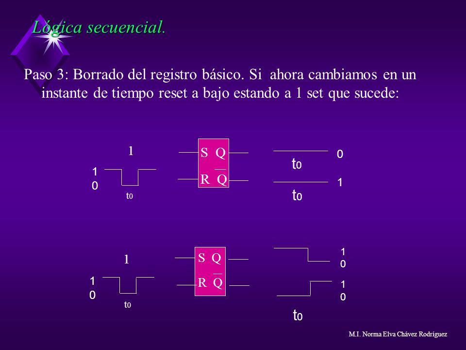 Paso 3: Borrado del registro básico. Si ahora cambiamos en un instante de tiempo reset a bajo estando a 1 set que sucede: Lógica secuencial. S Q R Q 1
