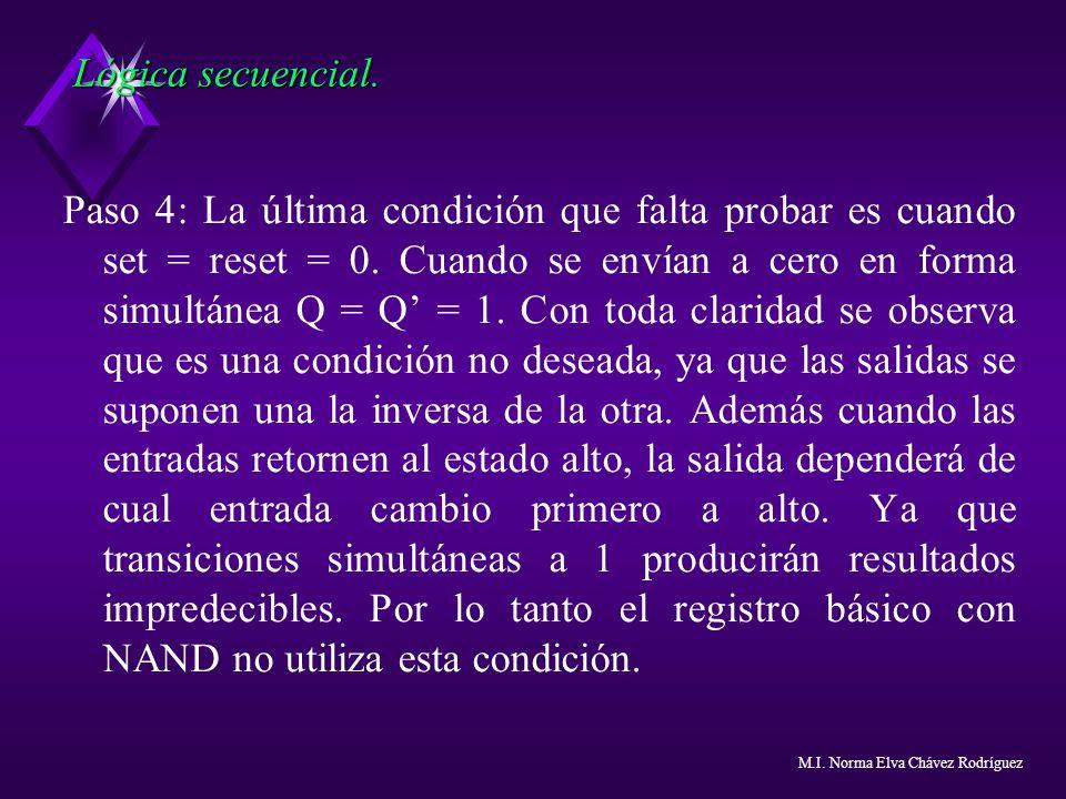 Paso 4: La última condición que falta probar es cuando set = reset = 0. Cuando se envían a cero en forma simultánea Q = Q = 1. Con toda claridad se ob