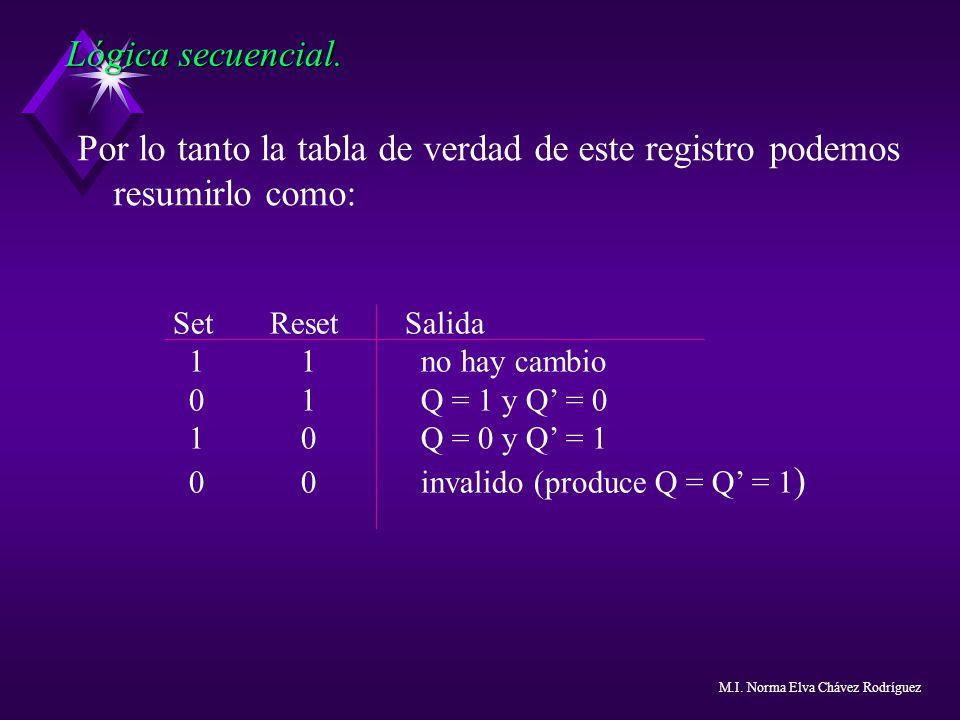 Por lo tanto la tabla de verdad de este registro podemos resumirlo como: Lógica secuencial. Set Reset Salida 1 1 no hay cambio 0 1 Q = 1 y Q = 0 1 0 Q