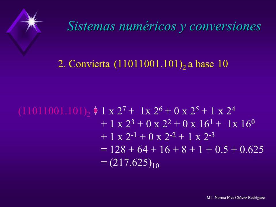 2. Convierta (11011001.101) 2 a base 10 (11011001.101) 2 1 x 2 7 + 1x 2 6 + 0 x 2 5 + 1 x 2 4 + 1 x 2 3 + 0 x 2 2 + 0 x 16 1 + 1x 16 0 + 1 x 2 -1 + 0