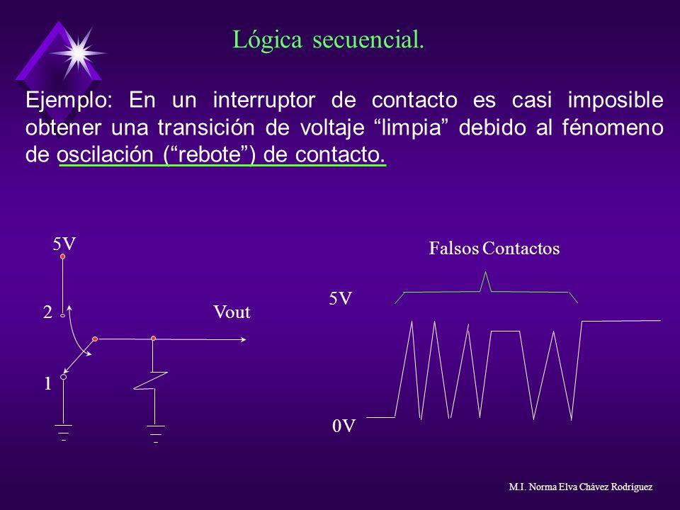 Lógica secuencial. Ejemplo: En un interruptor de contacto es casi imposible obtener una transición de voltaje limpia debido al fénomeno de oscilación