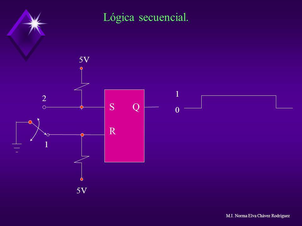 Lógica secuencial. 5V 2 1 S Q R 1010 M.I. Norma Elva Chávez Rodríguez