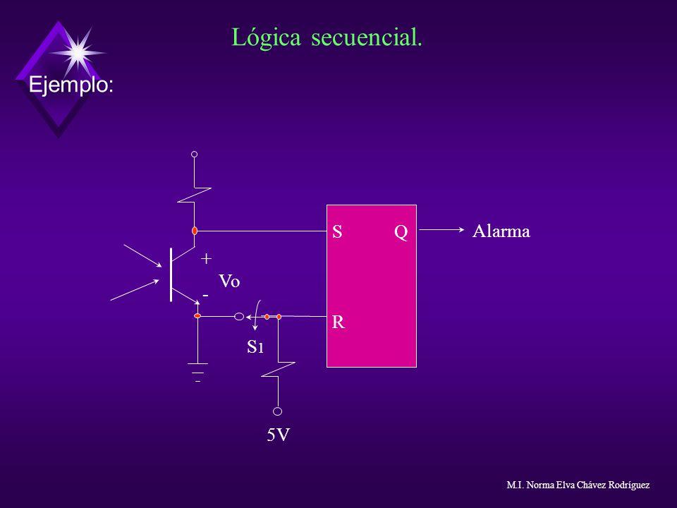 Lógica secuencial. Ejemplo: S Q R Alarma 5V + - Vo S1S1 M.I. Norma Elva Chávez Rodríguez