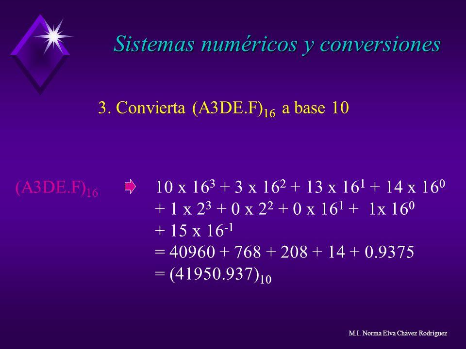3. Convierta (A3DE.F) 16 a base 10 (A3DE.F) 16 10 x 16 3 + 3 x 16 2 + 13 x 16 1 + 14 x 16 0 + 1 x 2 3 + 0 x 2 2 + 0 x 16 1 + 1x 16 0 + 15 x 16 -1 = 40