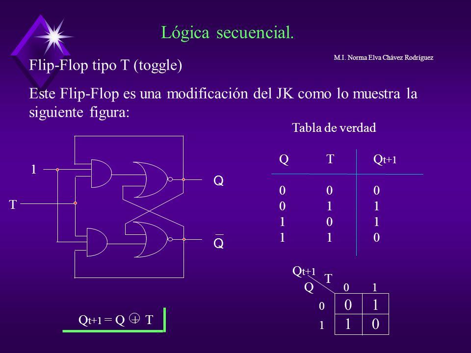 Lógica secuencial. Flip-Flop tipo T (toggle) Este Flip-Flop es una modificación del JK como lo muestra la siguiente figura: Tabla de verdad QT Q t+1 0