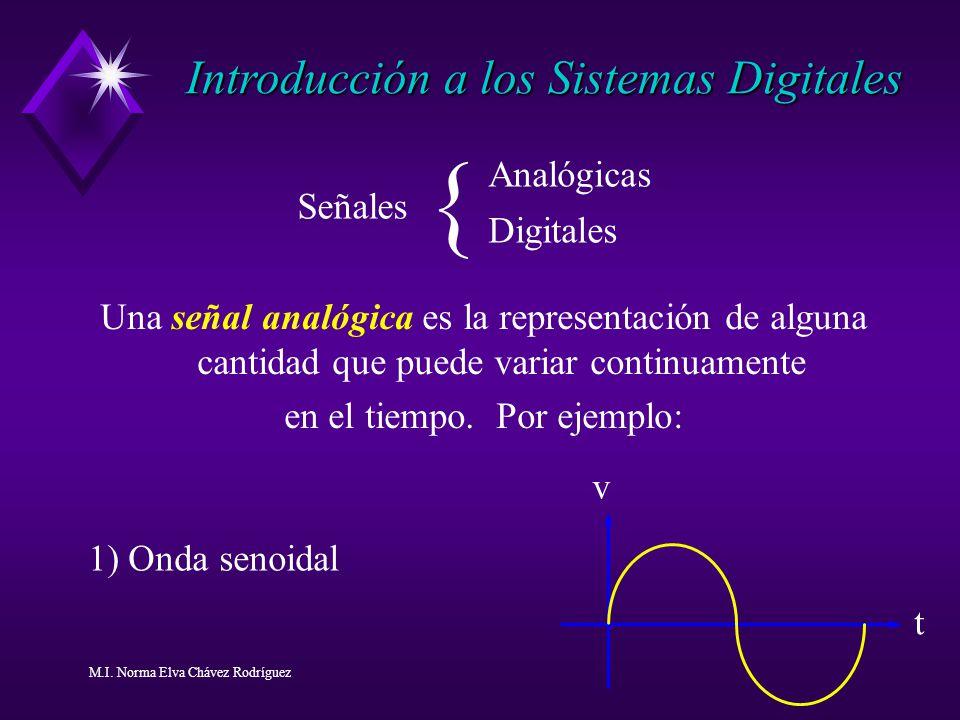 { t Una señal analógica es la representación de alguna cantidad que puede variar continuamente en el tiempo. Por ejemplo: Señales Analógicas Digitales